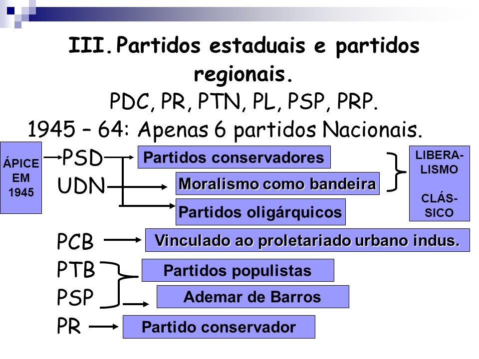 III.Partidos estaduais e partidos regionais. PDC, PR, PTN, PL, PSP, PRP. 1945 – 64: Apenas 6 partidos Nacionais. PSD UDN PCB PTB PSP PR Partidos conse