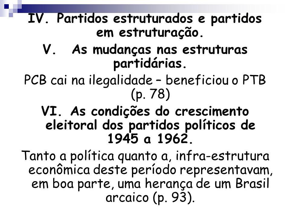 IV.Partidos estruturados e partidos em estruturação. V.As mudanças nas estruturas partidárias. PCB cai na ilegalidade – beneficiou o PTB (p. 78) VI.As