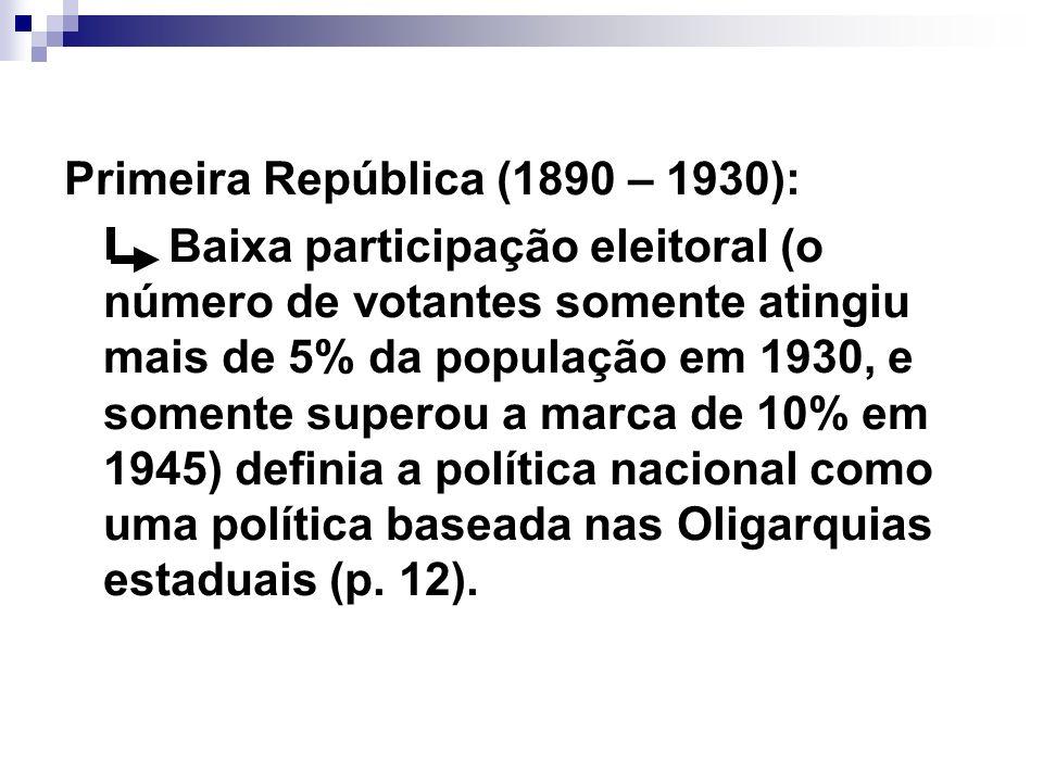 Primeira República (1890 – 1930): Baixa participação eleitoral (o número de votantes somente atingiu mais de 5% da população em 1930, e somente supero