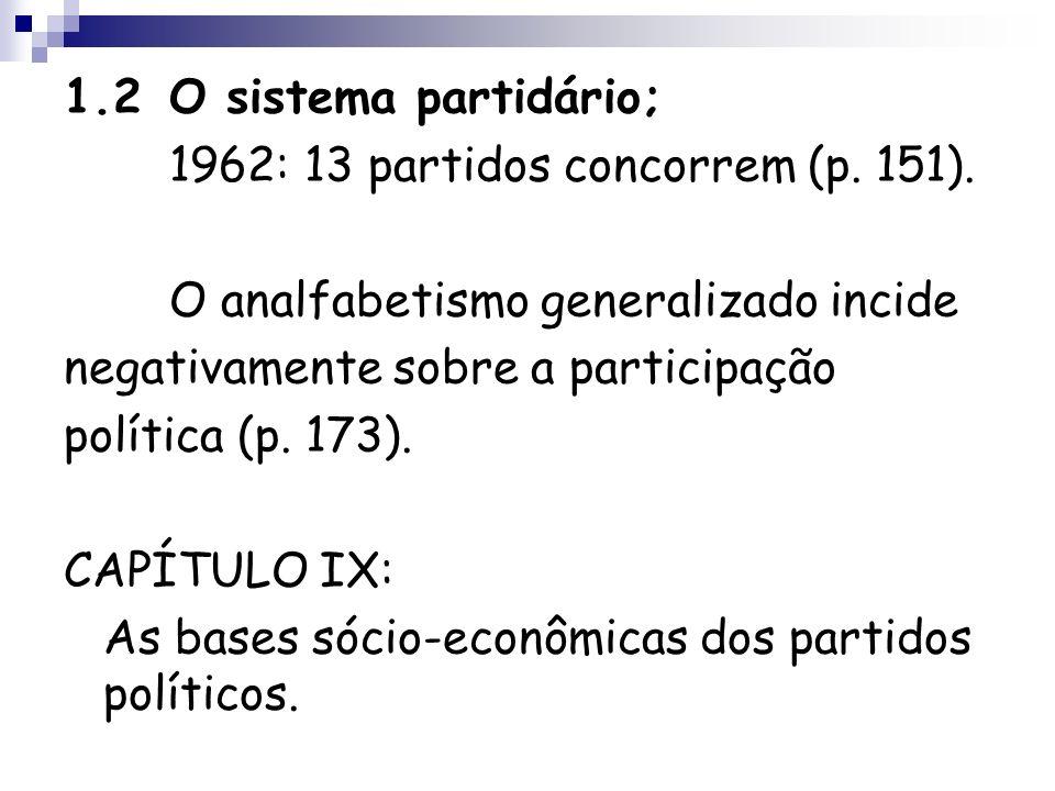 1.2O sistema partidário; 1962: 13 partidos concorrem (p. 151). O analfabetismo generalizado incide negativamente sobre a participação política (p. 173