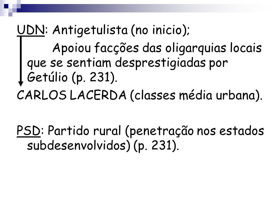 UDN: Antigetulista (no inicio); Apoiou facções das oligarquias locais que se sentiam desprestigiadas por Getúlio (p. 231). CARLOS LACERDA (classes méd