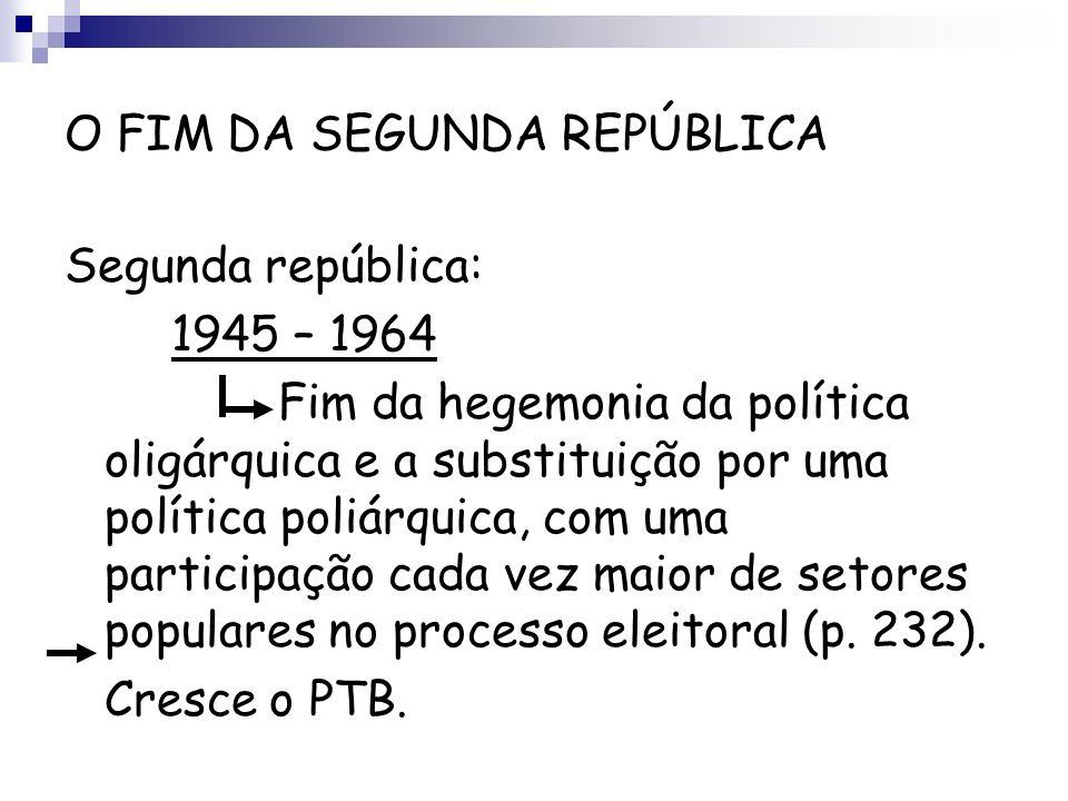 O FIM DA SEGUNDA REPÚBLICA Segunda república: 1945 – 1964 Fim da hegemonia da política oligárquica e a substituição por uma política poliárquica, com