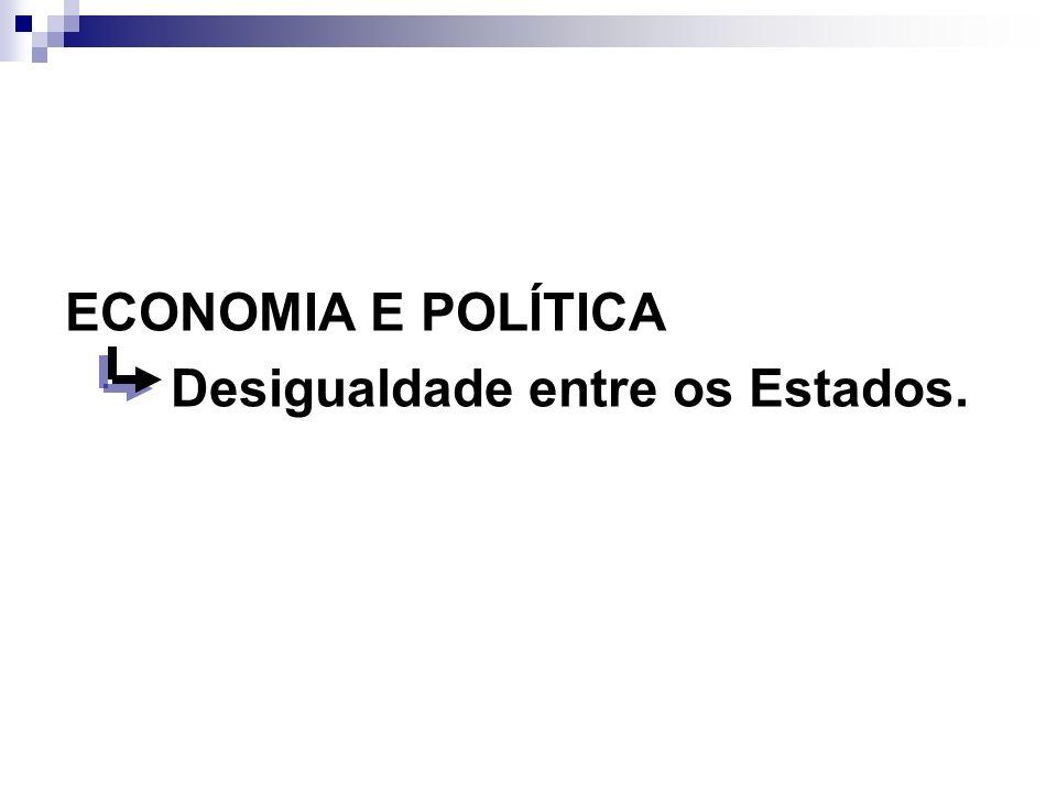CAPÍTULO I A política dos Estados I.Federalismo e política dos Estados.
