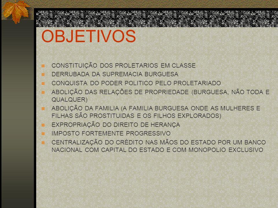 OBJETIVOS CONSTITUIÇÃO DOS PROLETARIOS EM CLASSE DERRUBADA DA SUPREMACIA BURGUESA CONQUISTA DO PODER POLITICO PELO PROLETARIADO ABOLIÇÃO DAS RELAÇÕES