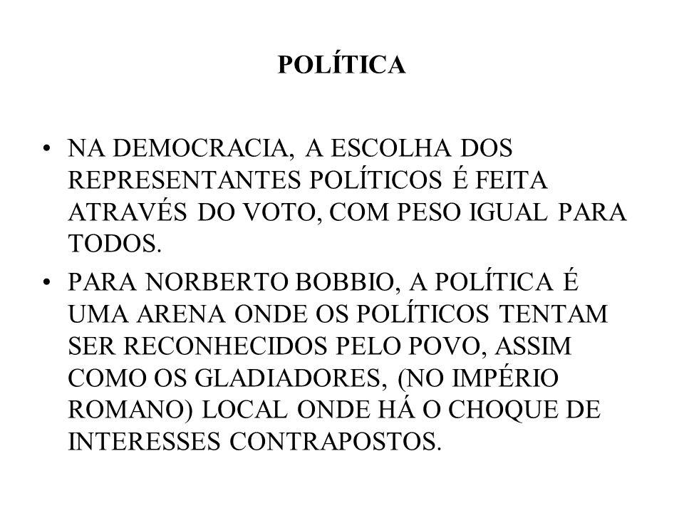 POLÍTICA NA DEMOCRACIA, A ESCOLHA DOS REPRESENTANTES POLÍTICOS É FEITA ATRAVÉS DO VOTO, COM PESO IGUAL PARA TODOS. PARA NORBERTO BOBBIO, A POLÍTICA É