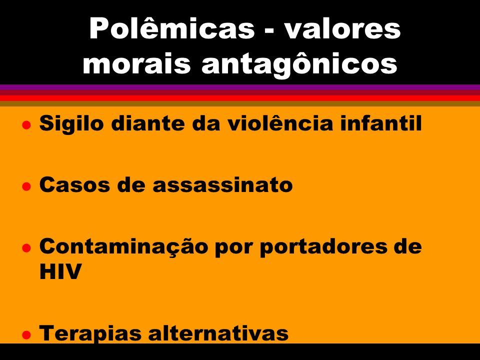 Polêmicas - valores morais antagônicos l Sigilo diante da violência infantil l Casos de assassinato l Contaminação por portadores de HIV l Terapias al