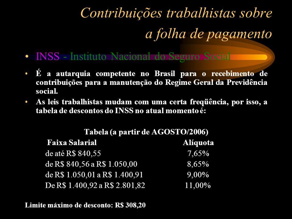 Contribuições trabalhistas sobre a folha de pagamento INSS - Instituto Nacional do Seguro Social É a autarquia competente no Brasil para o recebimento
