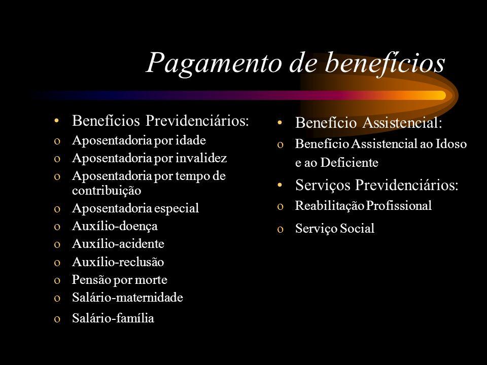 Pagamento de benefícios Benefícios Previdenciários: oAposentadoria por idade oAposentadoria por invalidez oAposentadoria por tempo de contribuição oAp
