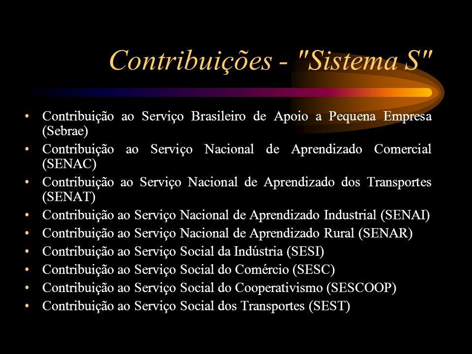 Contribuições -