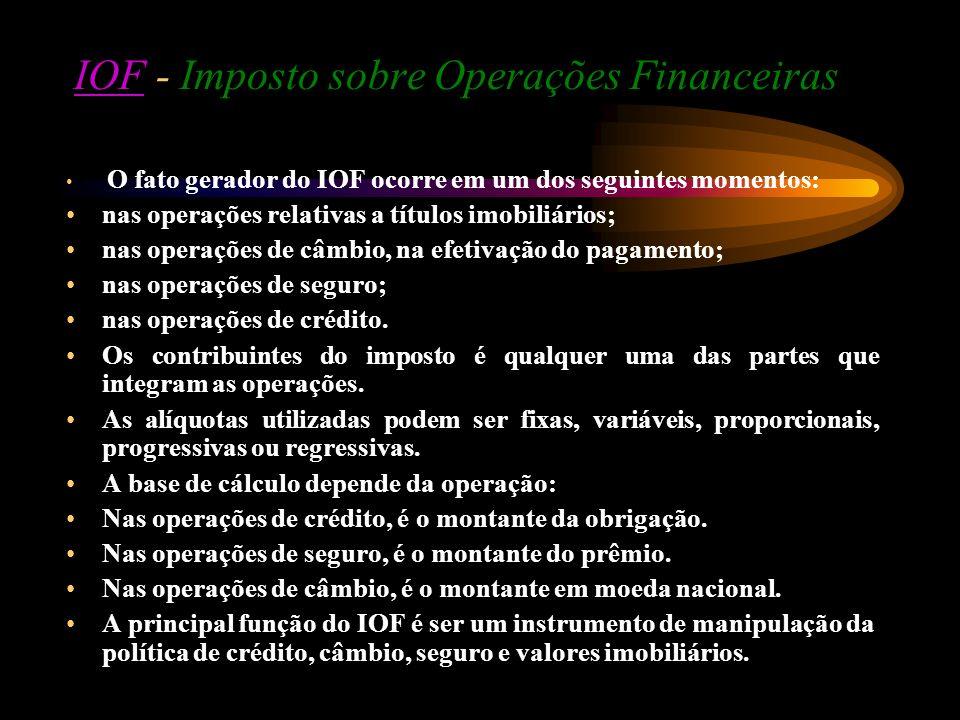 IOFIOF - Imposto sobre Operações Financeiras O fato gerador do IOF ocorre em um dos seguintes momentos: nas operações relativas a títulos imobiliários