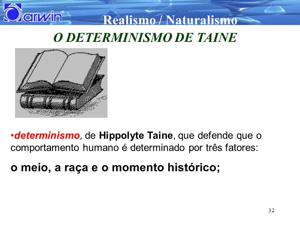 Realismo / Naturalismo 32 O DETERMINISMO DE TAINE determinismo, de Hippolyte Taine, que defende que o comportamento humano é determinado por três fato