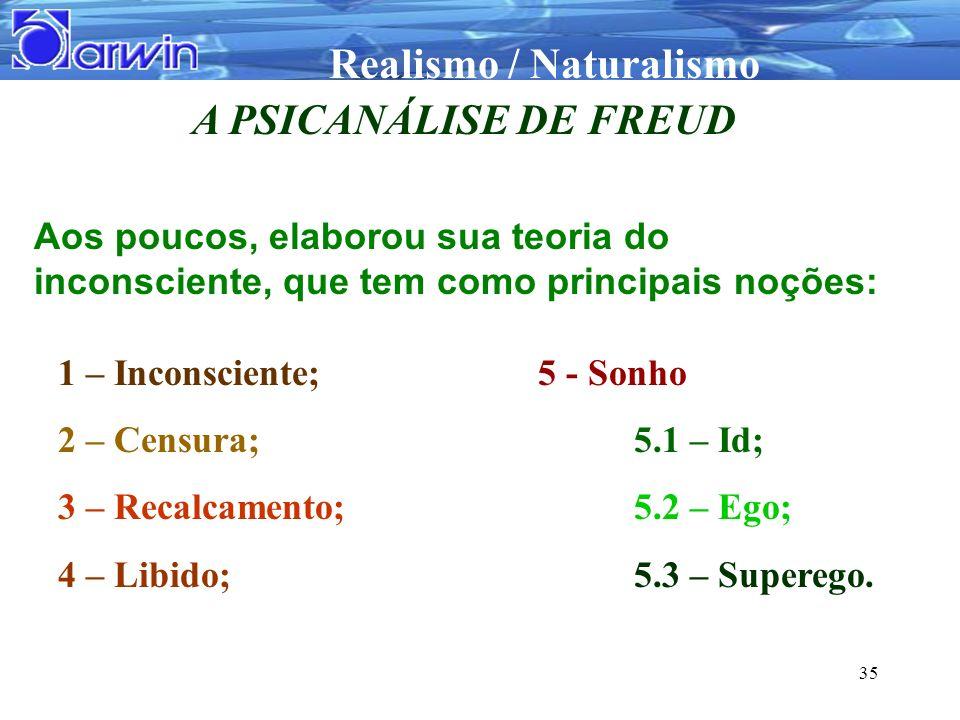 Realismo / Naturalismo 35 A PSICANÁLISE DE FREUD Aos poucos, elaborou sua teoria do inconsciente, que tem como principais noções: 1 – Inconsciente;5 -