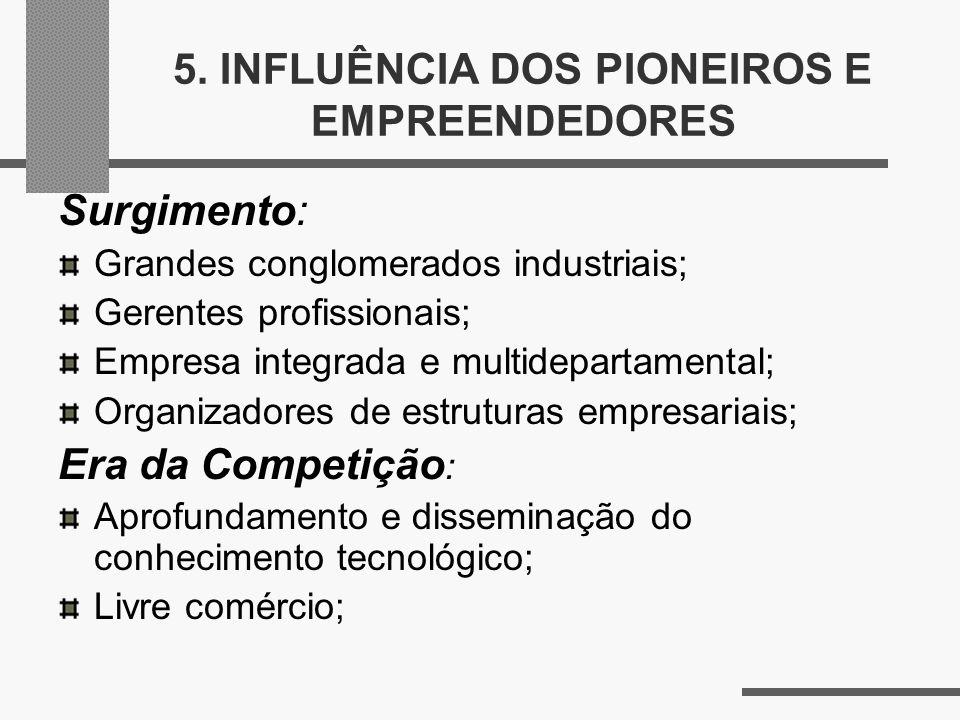 5. INFLUÊNCIA DOS PIONEIROS E EMPREENDEDORES Surgimento: Grandes conglomerados industriais; Gerentes profissionais; Empresa integrada e multidepartame