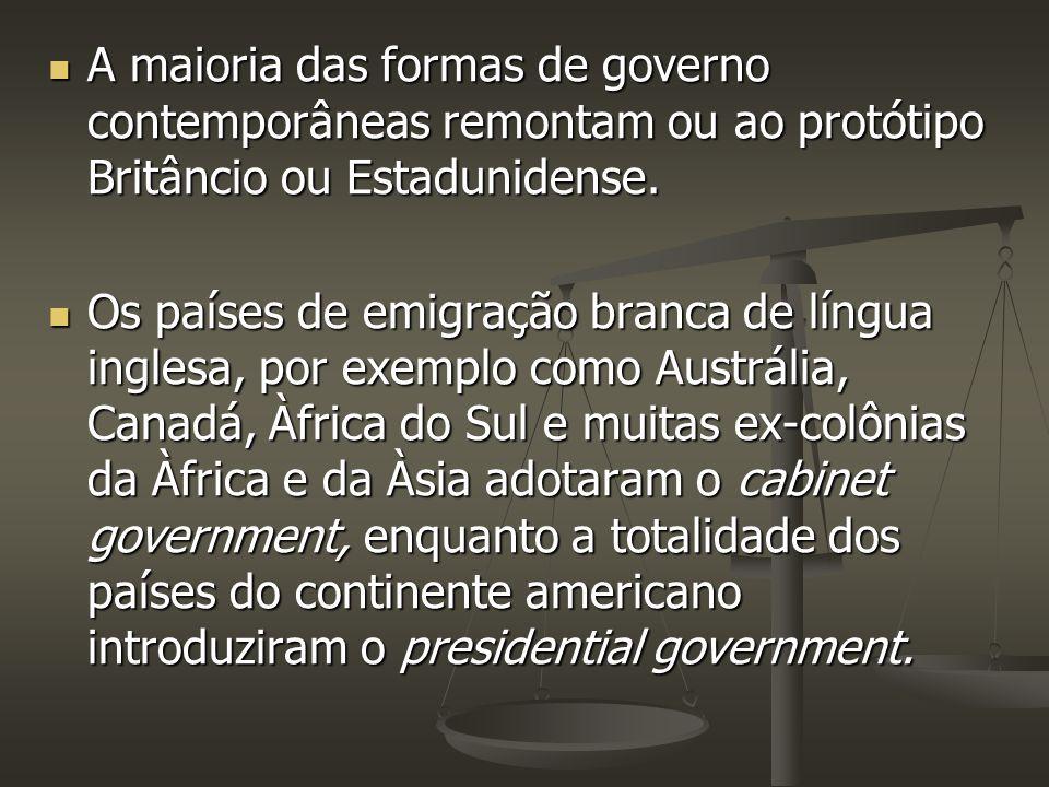 A maioria das formas de governo contemporâneas remontam ou ao protótipo Britâncio ou Estadunidense. A maioria das formas de governo contemporâneas rem