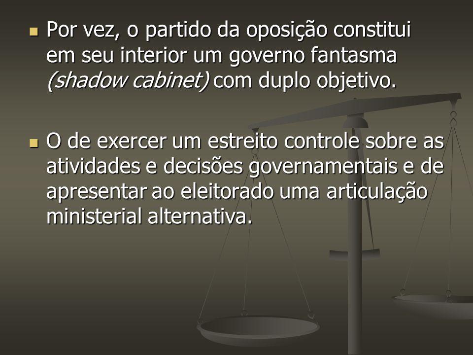 Por vez, o partido da oposição constitui em seu interior um governo fantasma (shadow cabinet) com duplo objetivo. Por vez, o partido da oposição const