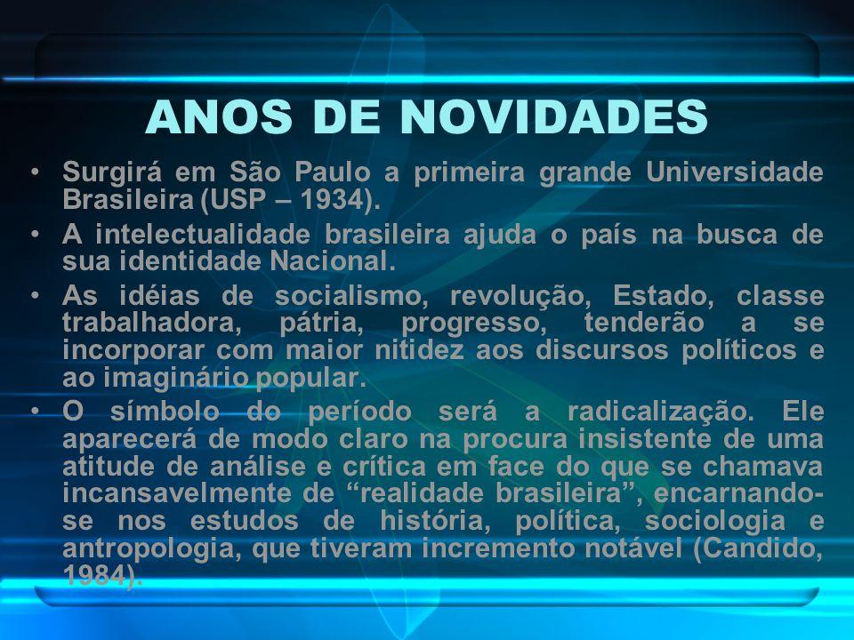 ANOS DE NOVIDADES Surgirá em São Paulo a primeira grande Universidade Brasileira (USP – 1934). A intelectualidade brasileira ajuda o país na busca de