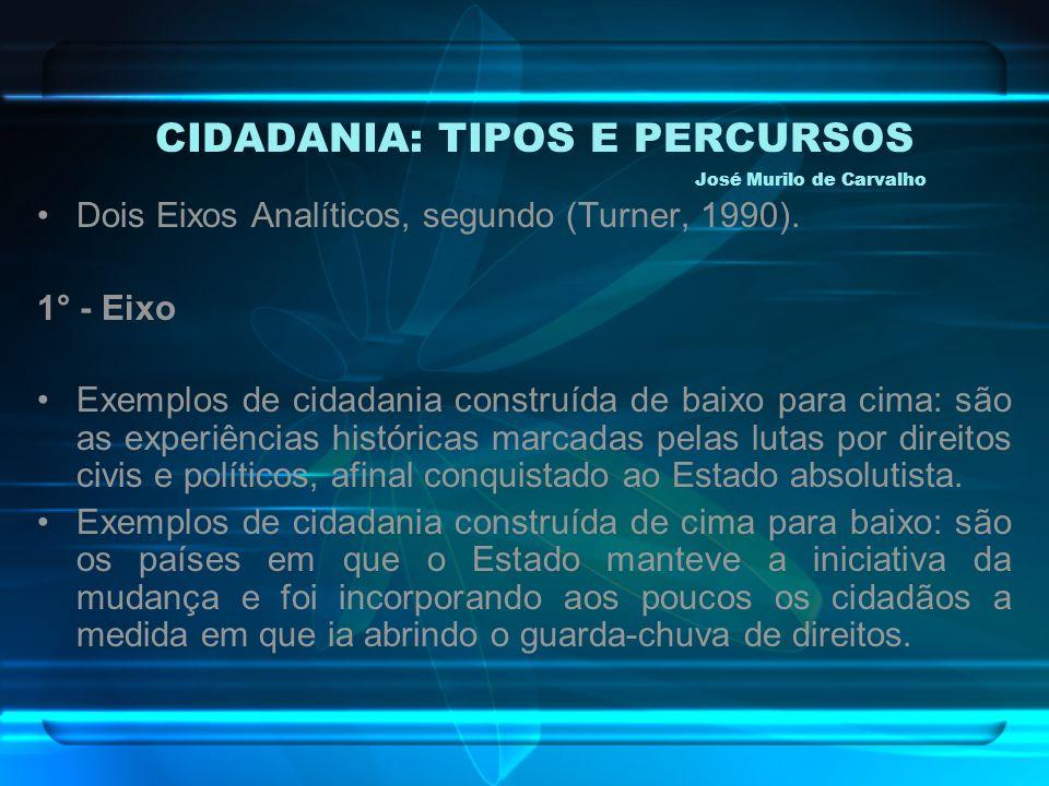 CIDADANIA: TIPOS E PERCURSOS José Murilo de Carvalho Dois Eixos Analíticos, segundo (Turner, 1990). 1° - Eixo Exemplos de cidadania construída de baix