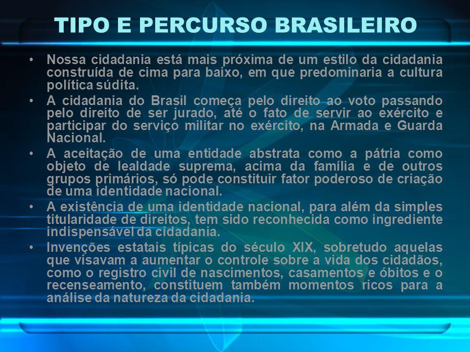 TIPO E PERCURSO BRASILEIRO Nossa cidadania está mais próxima de um estilo da cidadania construída de cima para baixo, em que predominaria a cultura po