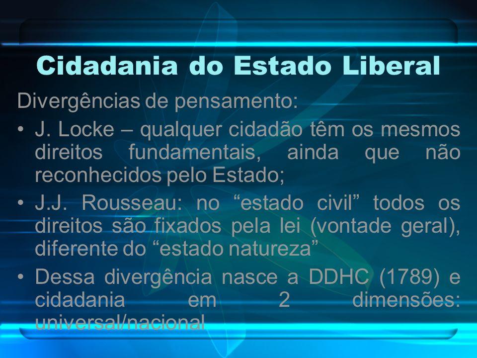 Cidadania do Estado Liberal Divergências de pensamento: J. Locke – qualquer cidadão têm os mesmos direitos fundamentais, ainda que não reconhecidos pe
