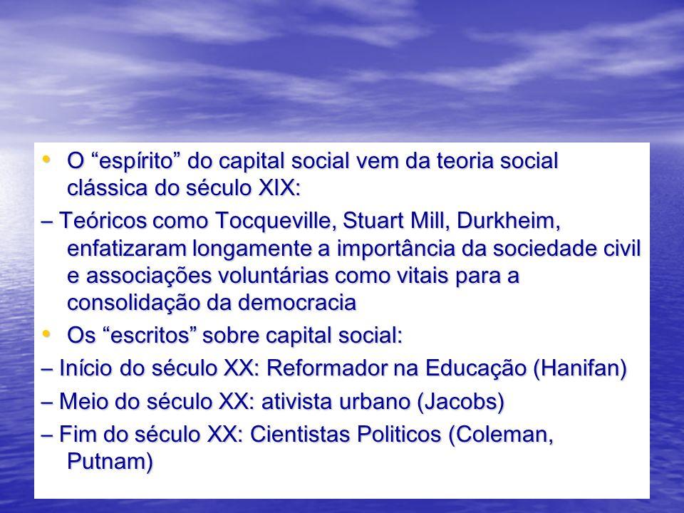 Capital social: primeira definição Esses ativos intangíveis que contam para a maioria das pessoas na vivência diária: isto é confiança, companheirismo, simpatia, e relacionamento social entre os indivíduos e famílias que compõem uma unidade social.
