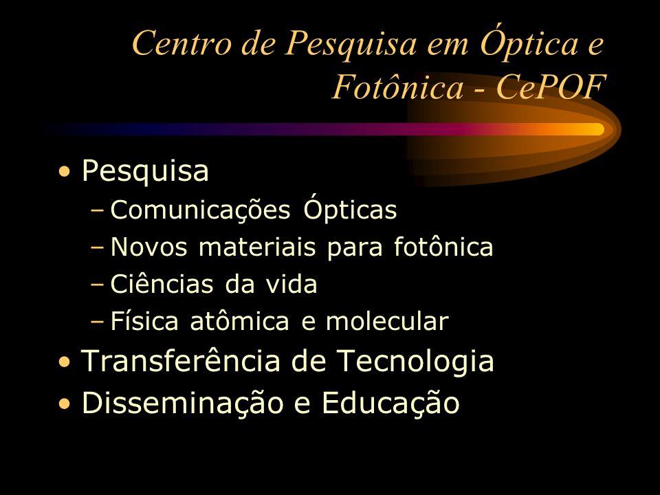 Centro de Pesquisa em Óptica e Fotônica - CePOF Pesquisa –Comunicações Ópticas –Novos materiais para fotônica –Ciências da vida –Física atômica e mole