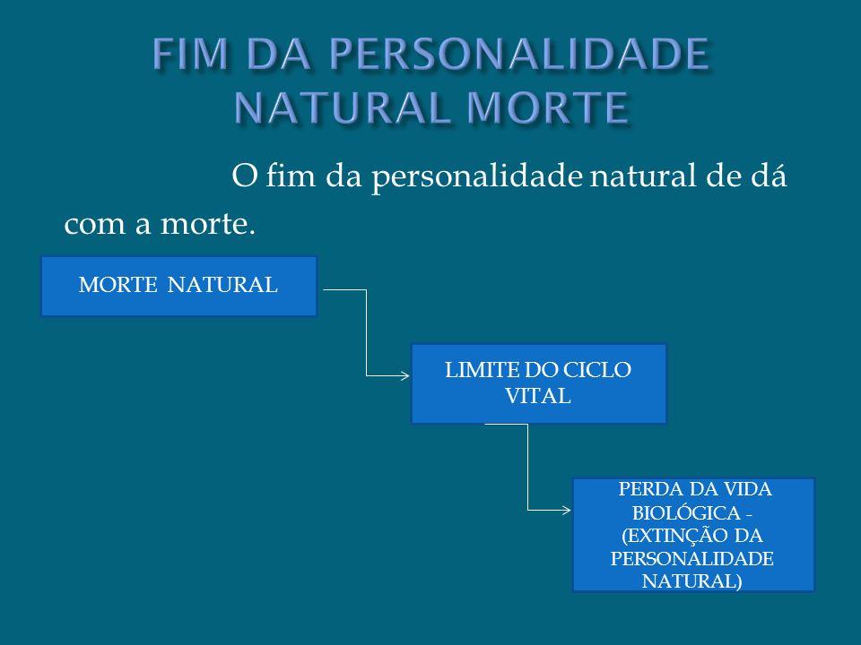 O fim da personalidade natural de dá com a morte. MORTE NATURAL LIMITE DO CICLO VITAL PERDA DA VIDA BIOLÓGICA - (EXTINÇÃO DA PERSONALIDADE NATURAL)