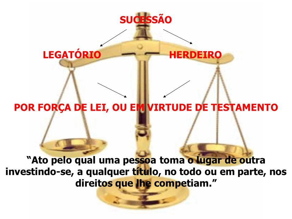 SUCESSÃO LEGATÓRIO HERDEIRO POR FORÇA DE LEI, OU EM VIRTUDE DE TESTAMENTO Ato pelo qual uma pessoa toma o lugar de outra investindo-se, a qualquer tít