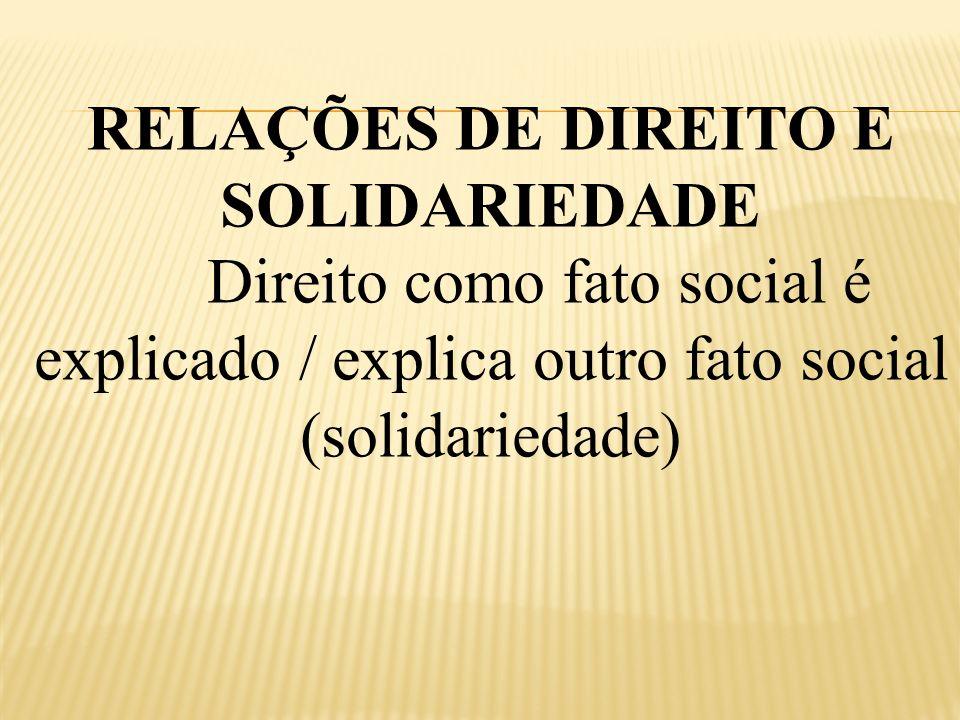 RELAÇÕES DE DIREITO E SOLIDARIEDADE Direito como fato social é explicado / explica outro fato social (solidariedade)