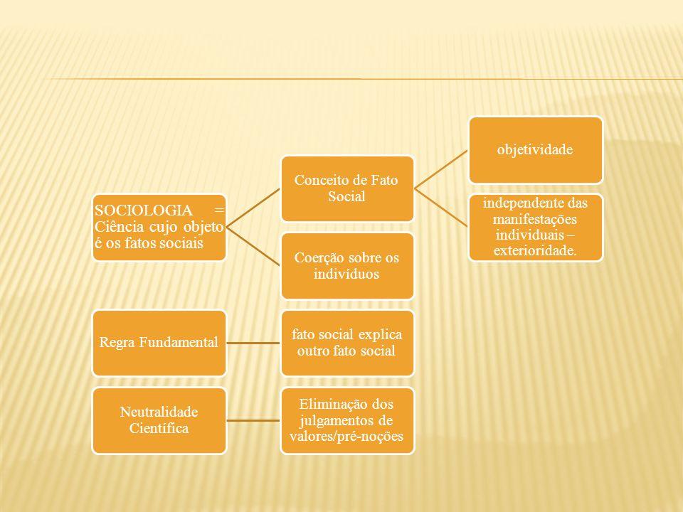 FORDISMO – Separação do processo de trabalho em tarefas simples - Trabalhadores com habilidades simples – especialização - Controle rígido do tempo de execução de tarefas - Sistema hierárquico – vertical/formal - Linha de montagem - Produção em massa - Desenvolvimento do sindicalismo corporativo (profissões)