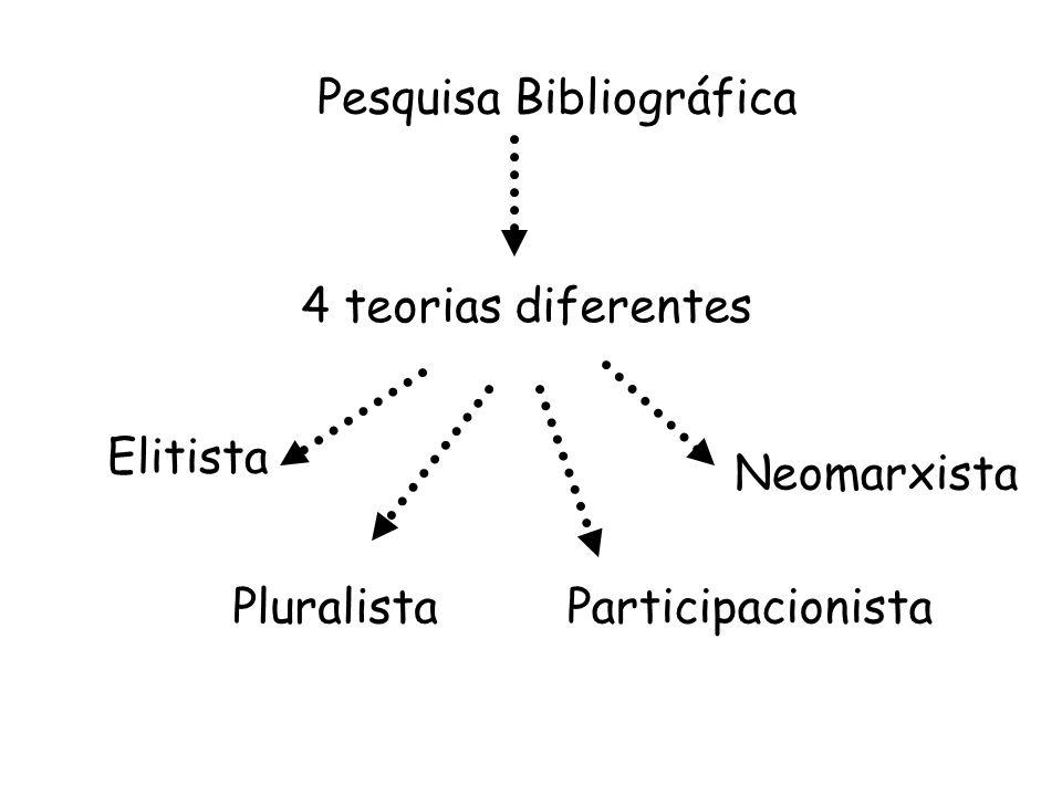 Projeto Tratar da participação e da representação entre as diferentes teorias da democracia contemporânea Elementos essenciais no debate entre boa par