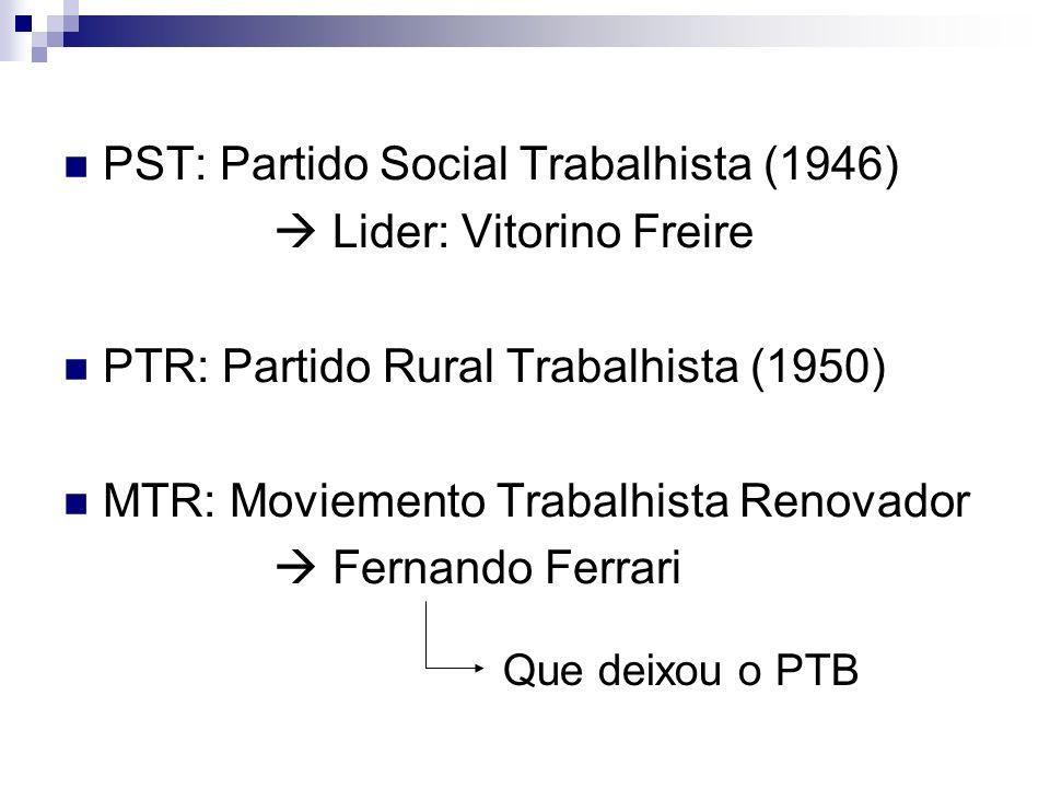 PST: Partido Social Trabalhista (1946) Lider: Vitorino Freire PTR: Partido Rural Trabalhista (1950) MTR: Moviemento Trabalhista Renovador Fernando Fer