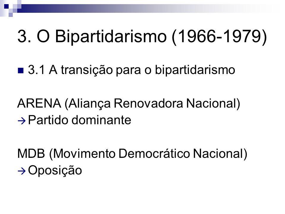 3. O Bipartidarismo (1966-1979) 3.1 A transição para o bipartidarismo ARENA (Aliança Renovadora Nacional) Partido dominante MDB (Movimento Democrático