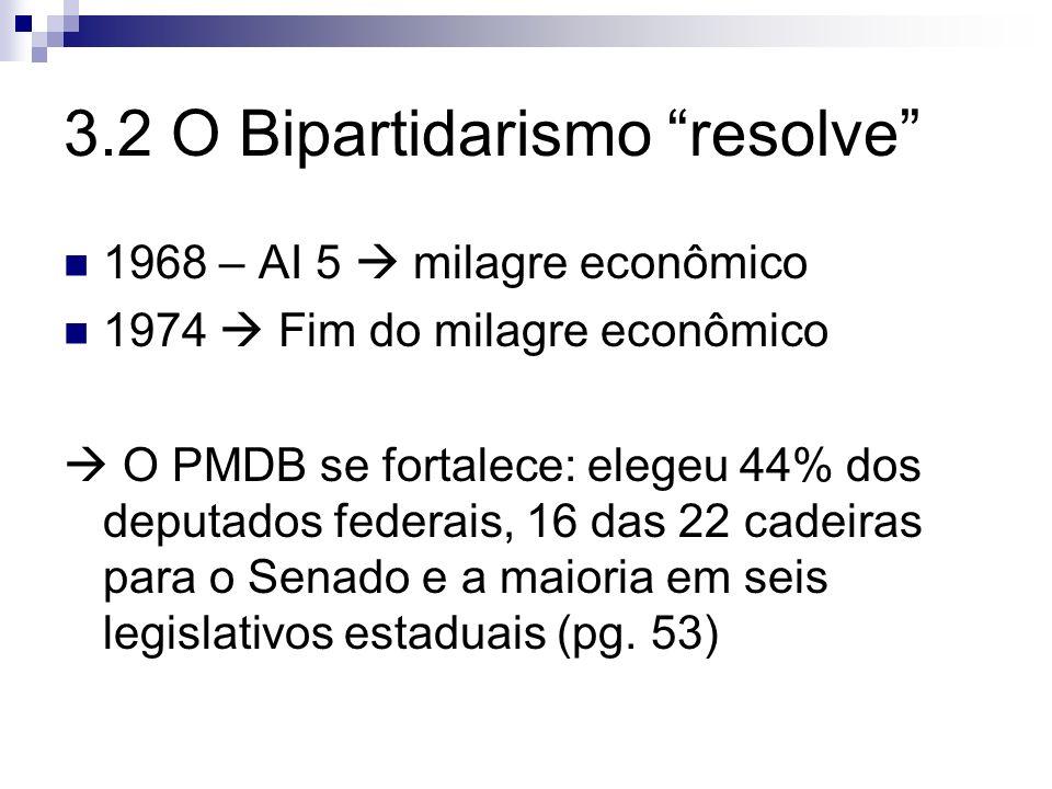 3.2 O Bipartidarismo resolve 1968 – AI 5 milagre econômico 1974 Fim do milagre econômico O PMDB se fortalece: elegeu 44% dos deputados federais, 16 da