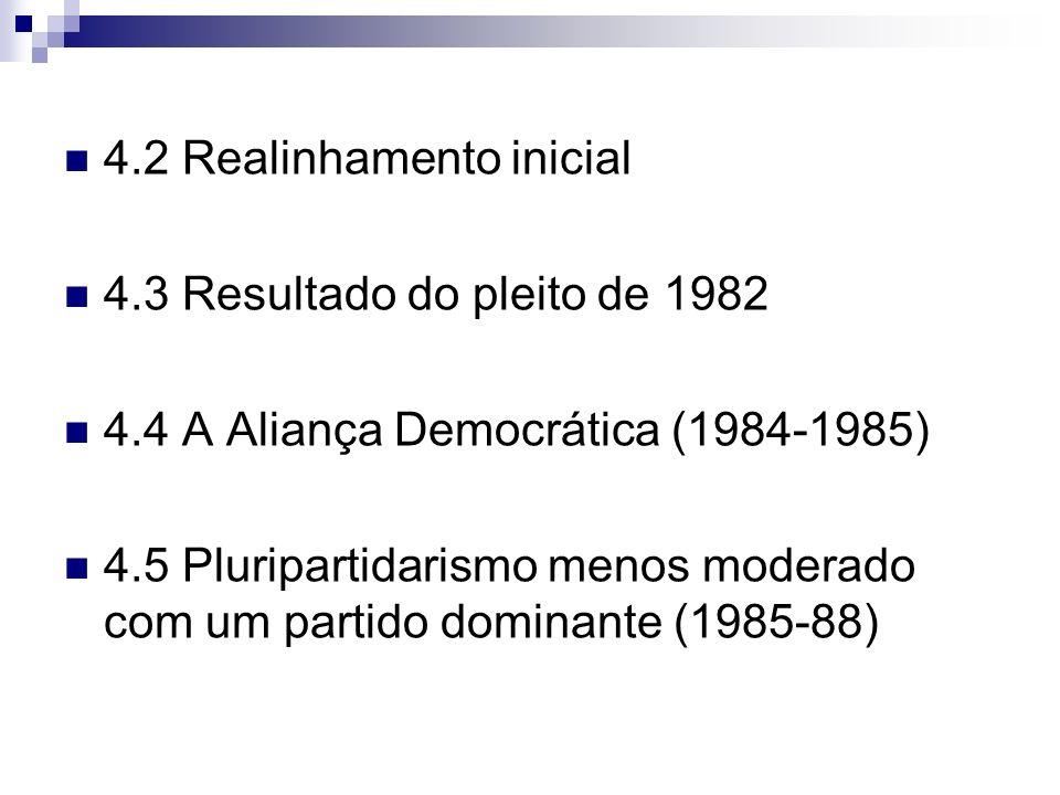 4.2 Realinhamento inicial 4.3 Resultado do pleito de 1982 4.4 A Aliança Democrática (1984-1985) 4.5 Pluripartidarismo menos moderado com um partido do