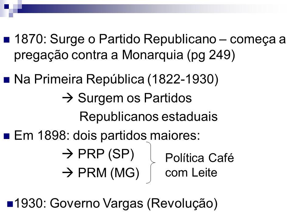 1870: Surge o Partido Republicano – começa a pregação contra a Monarquia (pg 249) Na Primeira República (1822-1930) Surgem os Partidos Republicanos es