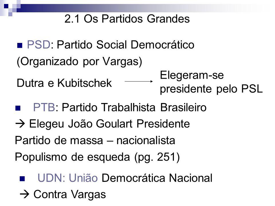 2.2 Os Partidos Médios PDC: Partido Democrata Cristão (1945) Intelectuais, profissionais liberais PSP: Partido Social Progressista (Ademar de Barros) Populista de Direita 2.3 Os Partidos pequenos 8 partidos