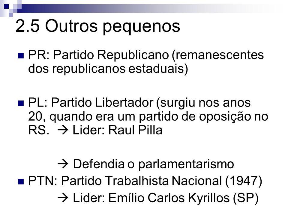 2.5 Outros pequenos PR: Partido Republicano (remanescentes dos republicanos estaduais) PL: Partido Libertador (surgiu nos anos 20, quando era um parti