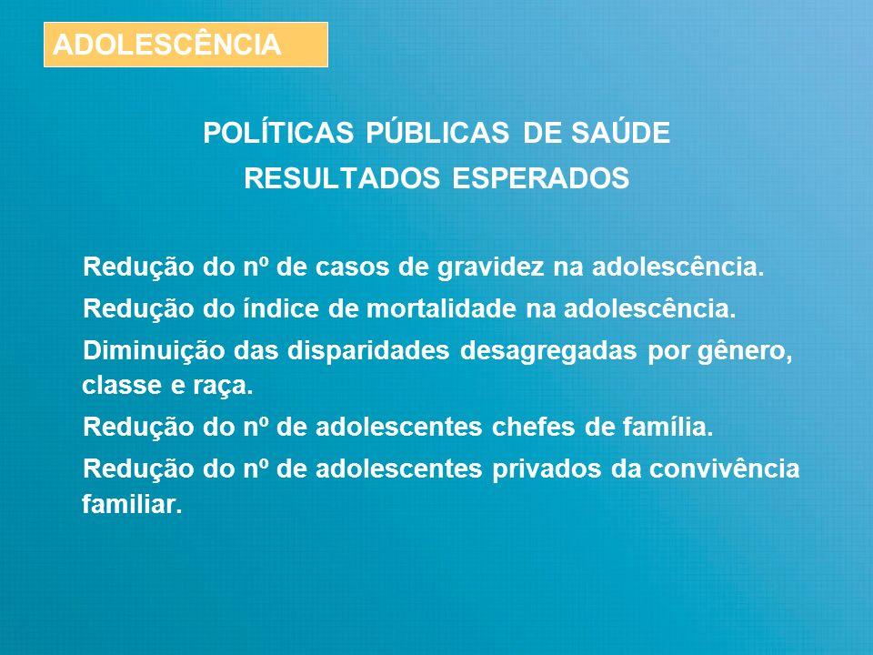 POLÍTICAS PÚBLICAS DE SAÚDE RESULTADOS ESPERADOS Aumento do nº de adolescentes matriculados e concluintes do ensino fundamental e médio.
