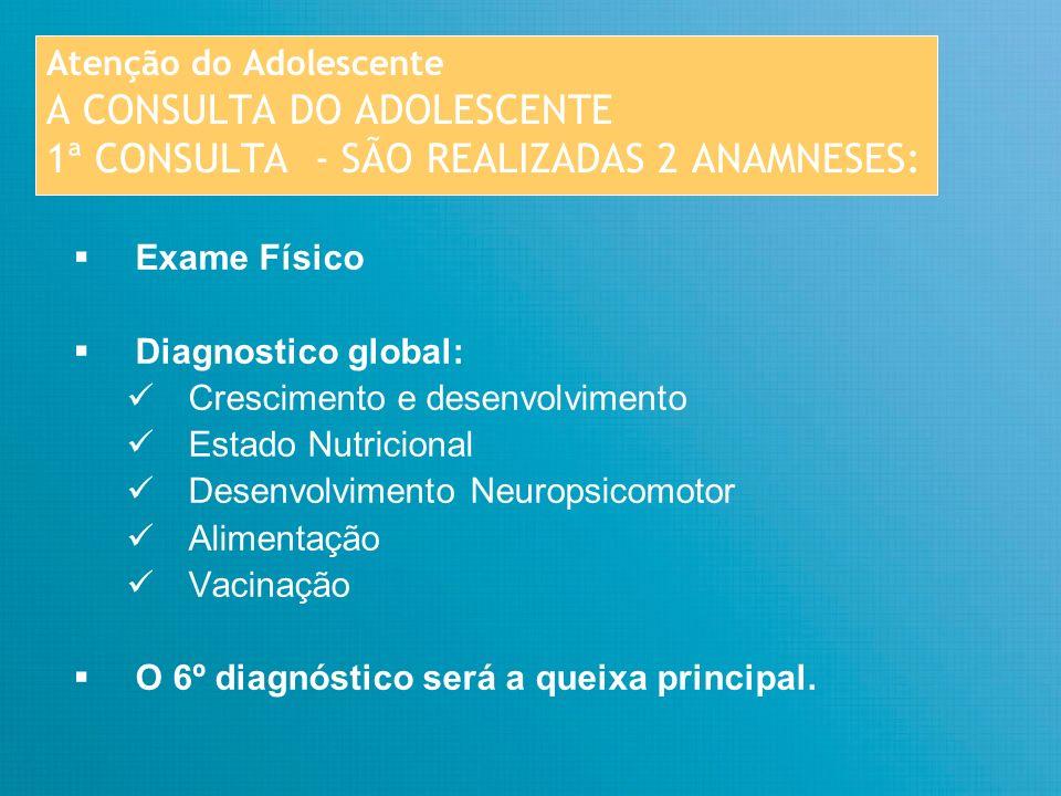 Atenção do Adolescente LOCAL: Unidades Básicas de Saúde ( PSF, Posto de Saúde/ Centro de Saúde, Hospital local).