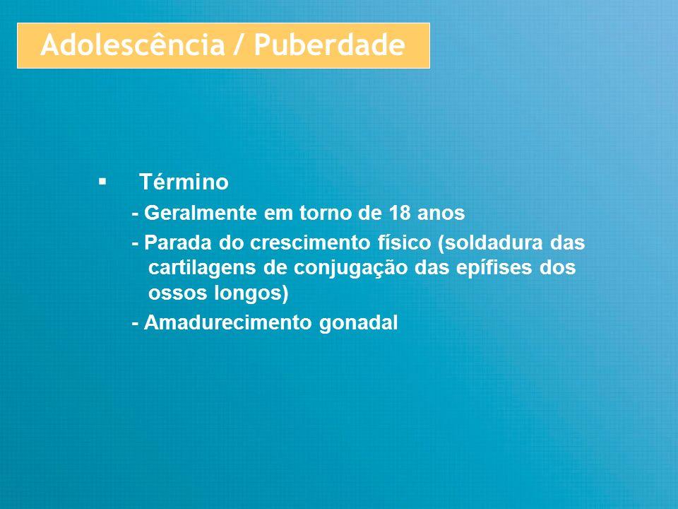 Adolescência / Puberdade Classificação Simplificada Do Estado Nutricional e do Índice de Massa Corporal (IMC) Estado NutricionalPeso Atual / Peso Ideal x100 Peso / Altura 2 Obesidade>= 120%>= 30Kg/m 2 Sobrepeso>= 110-119%>= 25-32 Kg/m 2 Peso Adequado>= 90-109%>= 18,5-24,9 Kg/m 2 Baixo Peso>= 80-89%>= 16-18,4 Kg/m 2 Desnutrição< 80%< 16 Kg/m 2