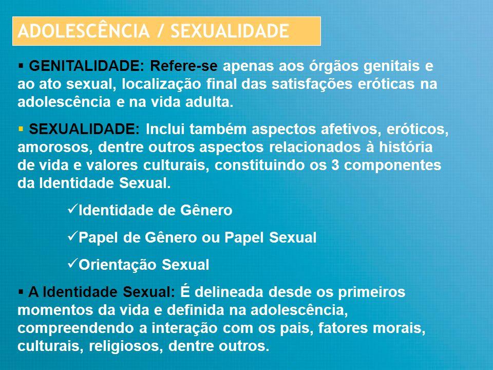 ADOLESCÊNCIA / SEXUALIDADE IDENTIDADE SEXUAL COMPONENTES Identidade de Gênero: É a convicção íntima de cada um quanto ao sexo a que pertence (masculino – feminino), independente da forma do corpo.