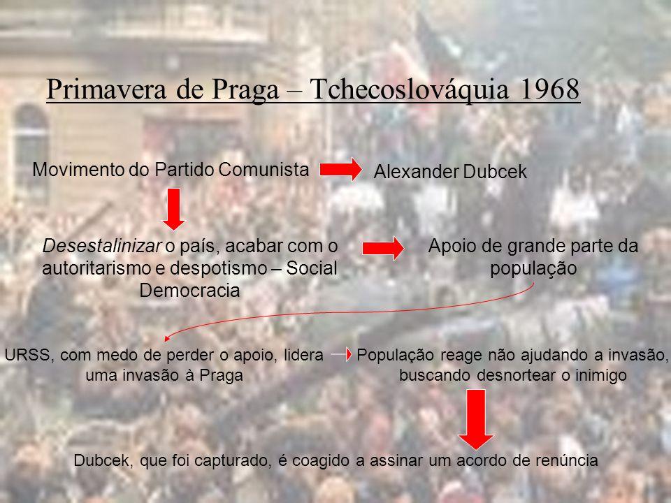 Primavera de Praga – Tchecoslováquia 1968 Movimento do Partido Comunista Alexander Dubcek Desestalinizar o país, acabar com o autoritarismo e despotis