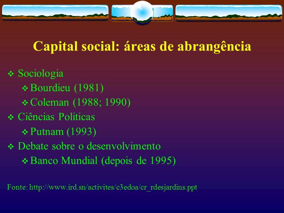 Outras definições Capital Social: organização coletiva (confiança, normas, redes) da qual facilitam ações coordenadas e cooperação para benefício mútuo (1995).