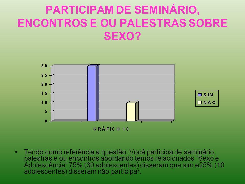 PARTICIPAM DE SEMINÁRIO, ENCONTROS E OU PALESTRAS SOBRE SEXO? Tendo como referência a questão: Você participa de seminário, palestras e ou encontros a