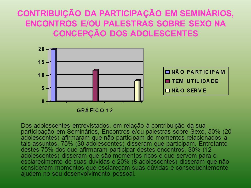 CONTRIBUIÇÃO DA PARTICIPAÇÃO EM SEMINÁRIOS, ENCONTROS E/OU PALESTRAS SOBRE SEXO NA CONCEPÇÃO DOS ADOLESCENTES Dos adolescentes entrevistados, em relaç