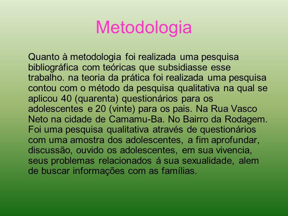 Metodologia Quanto à metodologia foi realizada uma pesquisa bibliográfica com teóricas que subsidiasse esse trabalho. na teoria da prática foi realiza