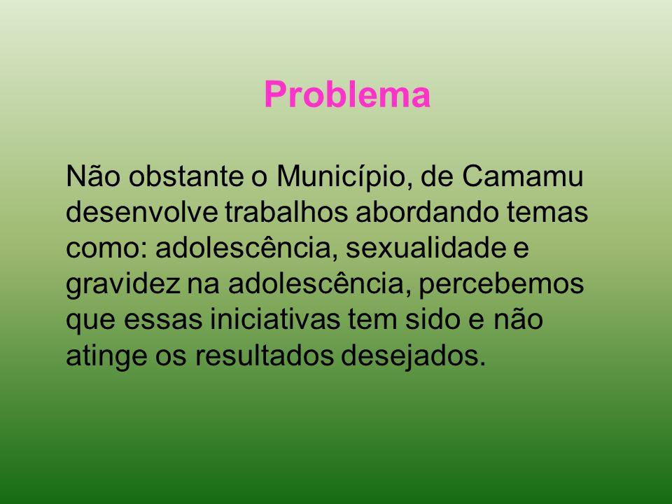 Problema Não obstante o Município, de Camamu desenvolve trabalhos abordando temas como: adolescência, sexualidade e gravidez na adolescência, percebem