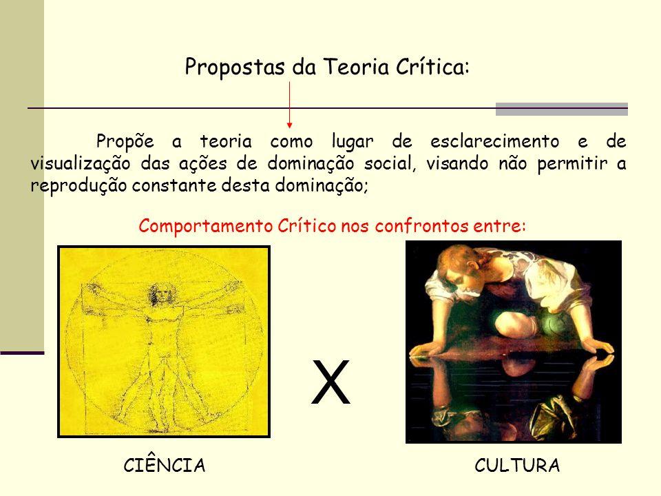 Propostas da Teoria Crítica: Propõe a teoria como lugar de esclarecimento e de visualização das ações de dominação social, visando não permitir a repr
