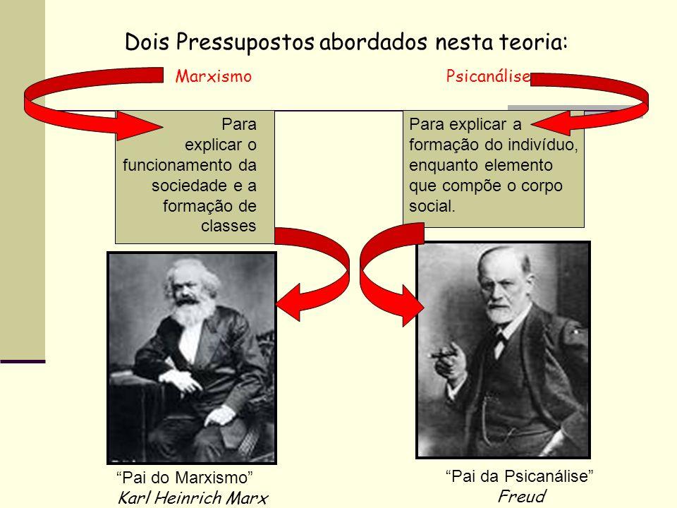 Dois Pressupostos abordados nesta teoria: Marxismo Psicanálise Para explicar a formação do indivíduo, enquanto elemento que compõe o corpo social. Par