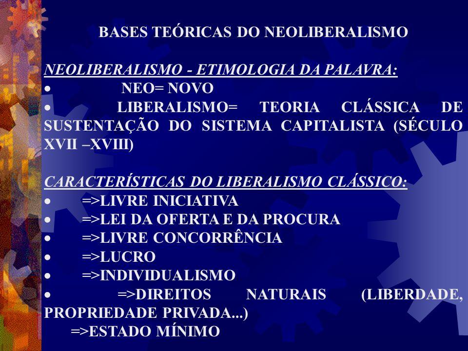 PRINCIPAIS TEÓRICOS: · JOHN LOCKE · ADAM SMITH · DAVID RICARDO FUNDAMENTOS DO NEOLIBERALISMO: · ORIGENS NA ESCOLA AUTRÍACA – RECONHECIDA POR SUA ORTOXIA NO CAMPO DO PENSAMENTO ECONÔMICO TENDO COMO FUNDADOR LEOPOLD VON WIESE (RECONHECIDO POR SEUS TRABALHOS SOBRE A ESTABILIDADE DA MOEDA – PUBLICADO NA OBRA O VALOR NATURAL – 1889) · COMO IDÉIA O NEOLIBERALISMO SURGE PELA PRIMEIRA VEZ EM MONT PÉLIER – SUÍÇA – EM UMA REUNIÃO ONDE UM GRUPO DE INTELECTUAIS CONSERVADORES TRATOU DE COMBATER AS POLÍTICAS DO ESTADO DO BEM-ESTAR SOCIAL.